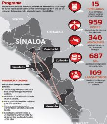 sinaloa-cartel-map1