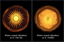 432-DNA-Tuning-Frequency-and-the-Bastardization-of-Music-300x198