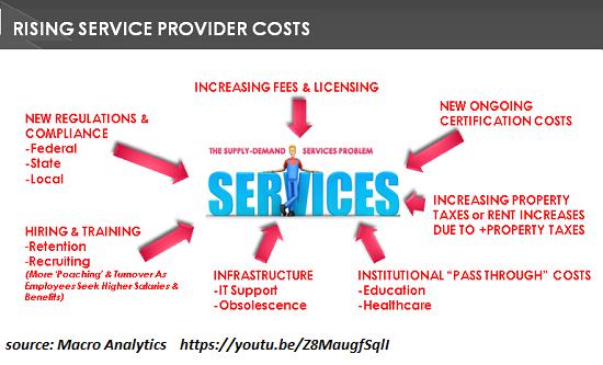 services3-19