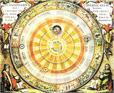 'As Above, So Below', Are Cosmic Forces at Work on Earth? Copernicus-planisphere