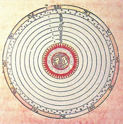 'As Above, So Below', Are Cosmic Forces at Work on Earth? Ptolemy_sky-1